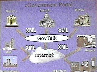 Govtalk is een kopie van Bizztalk